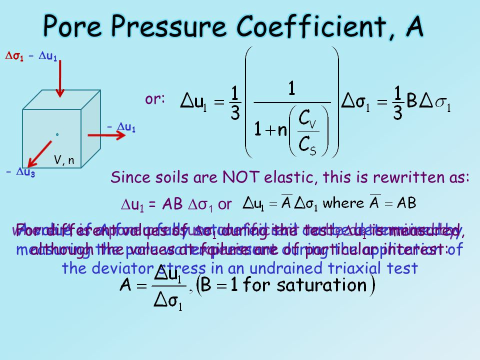 Pore Pressure Coefficient, A