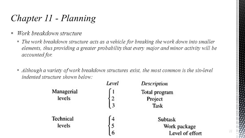 Chapter 11 - Planning Work breakdown structure
