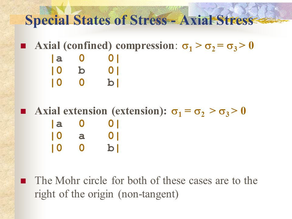 Special States of Stress - Axial Stress
