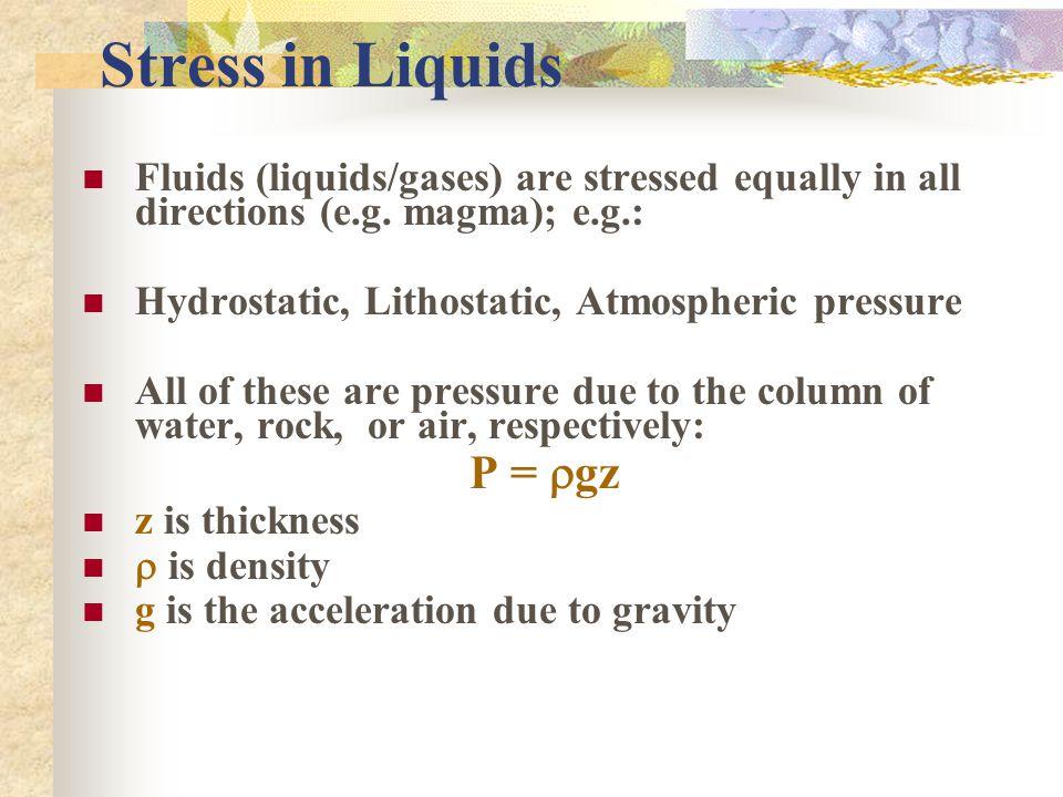 Stress in Liquids P = rgz
