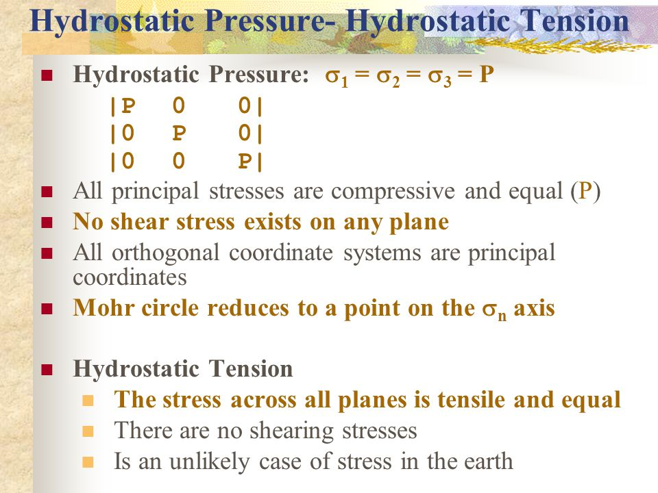 Hydrostatic Pressure- Hydrostatic Tension