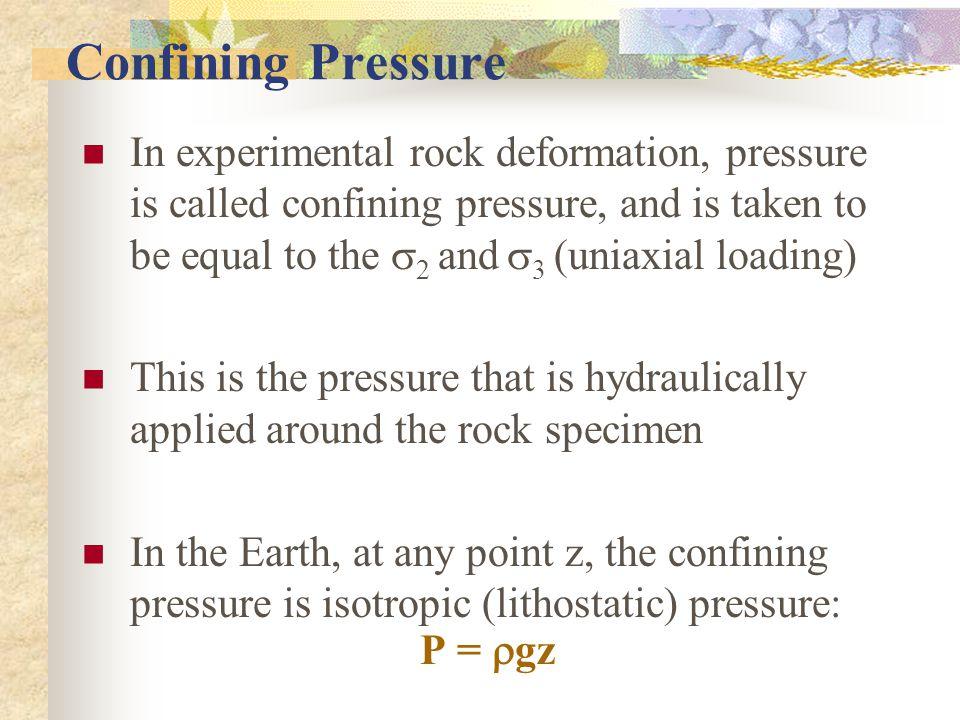 Confining Pressure