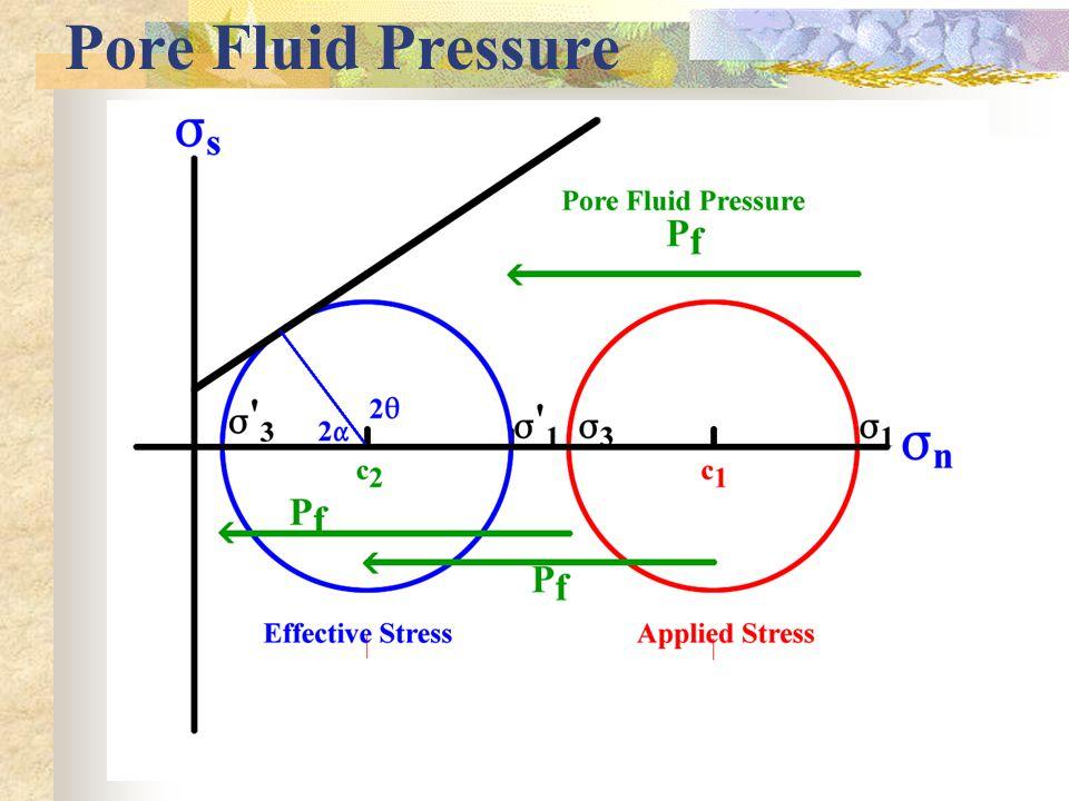 Pore Fluid Pressure
