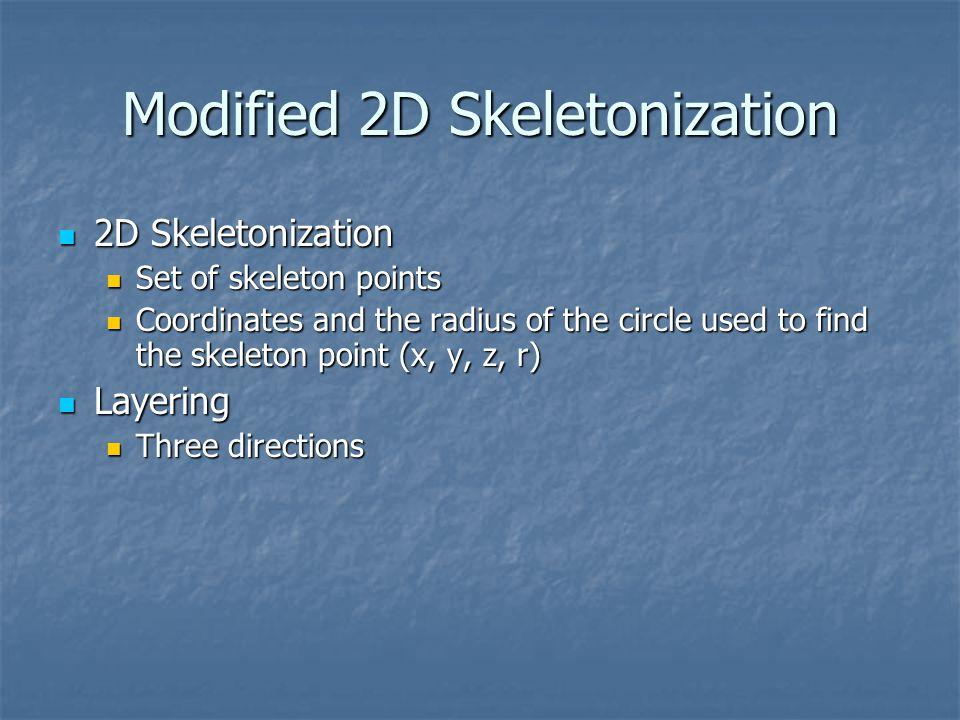 Modified 2D Skeletonization