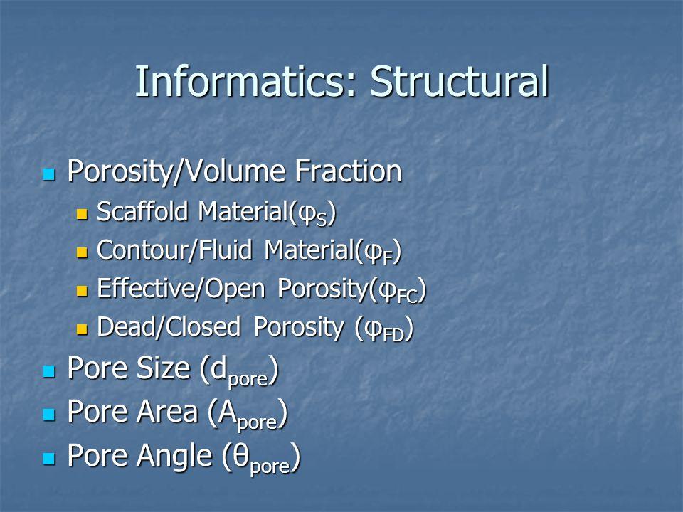 Informatics: Structural