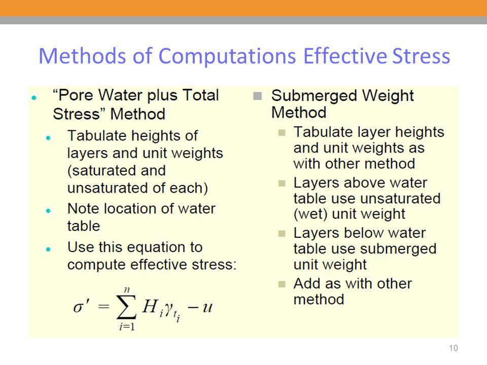 Methods of Computations Effective Stress