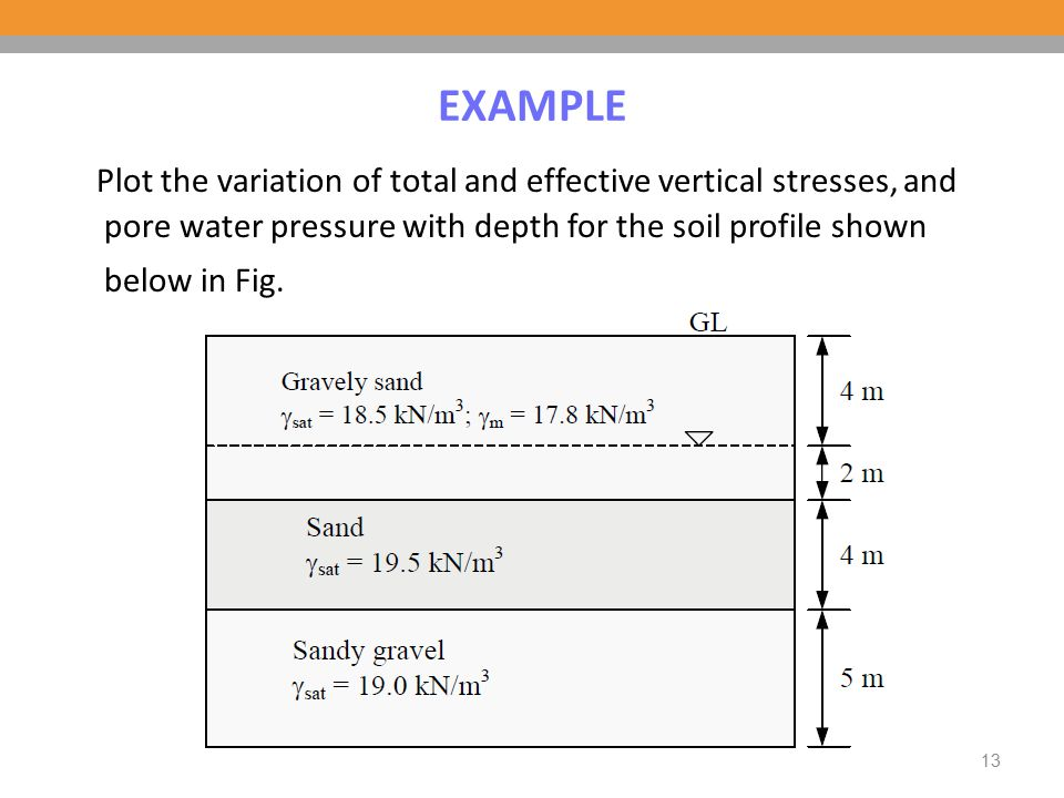 10 in situ stress das chapter 9 ppt video online for Soil is an example of