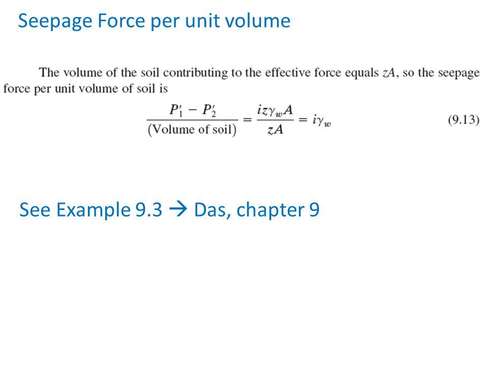 Seepage Force per unit volume