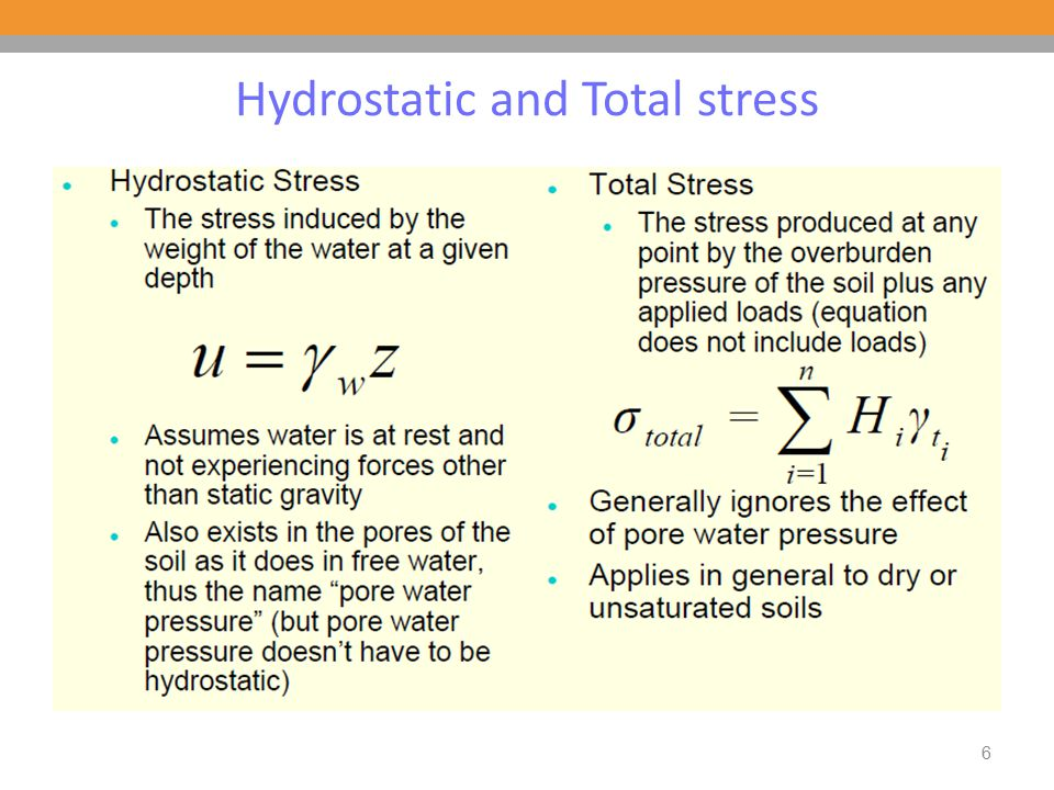 Hydrostatic and Total stress