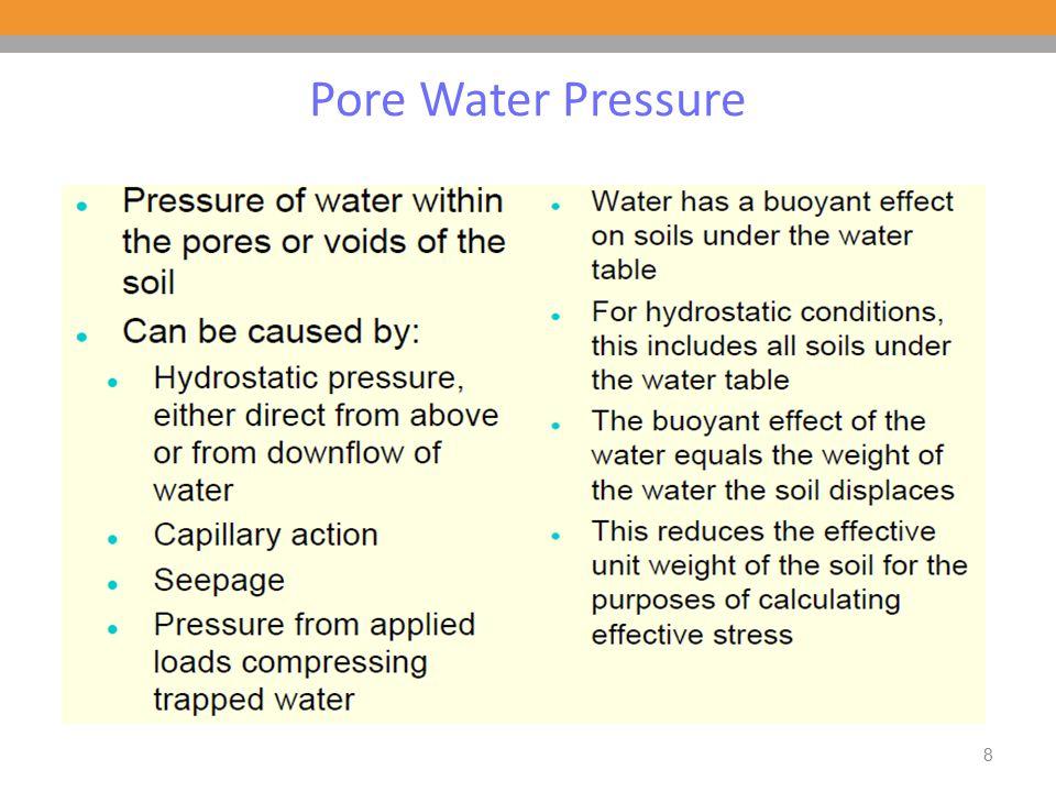 Pore Water Pressure