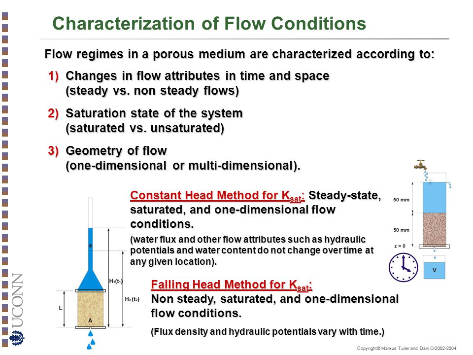 Characterization of Flow Conditions