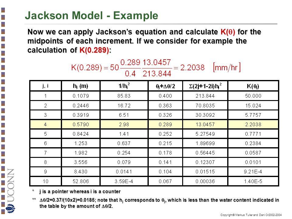 Jackson Model - Example