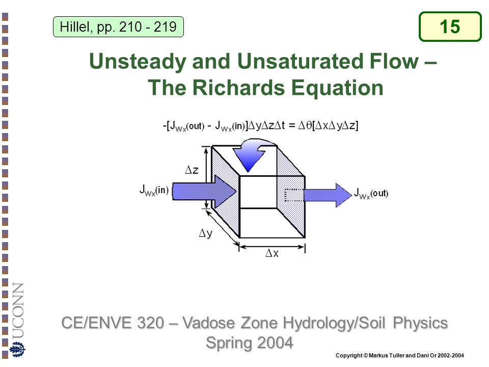 Unsteady and Unsaturated Flow – The Richards Equation