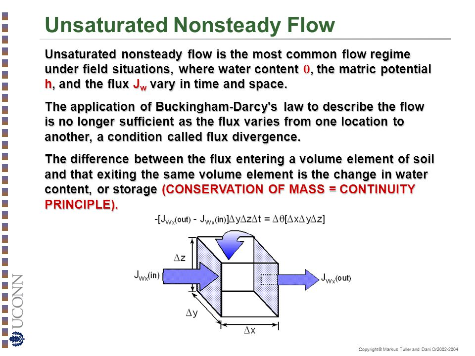 Unsaturated Nonsteady Flow