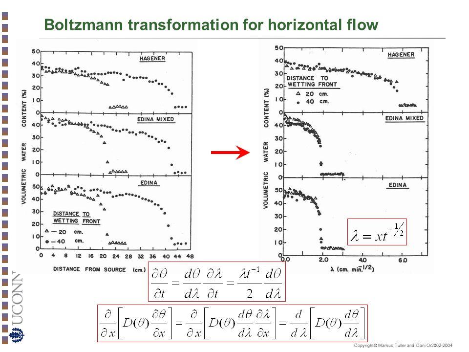 Boltzmann transformation for horizontal flow