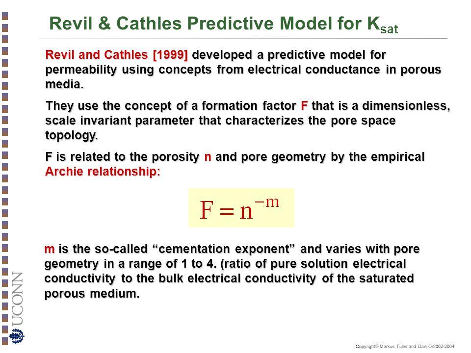 Revil & Cathles Predictive Model for Ksat