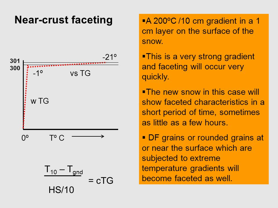 Near-crust faceting T10 – Tgnd = cTG HS/10