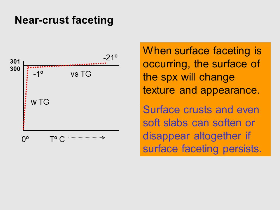 Near-crust faceting When surface faceting is occurring, the surface of the spx will change texture and appearance.