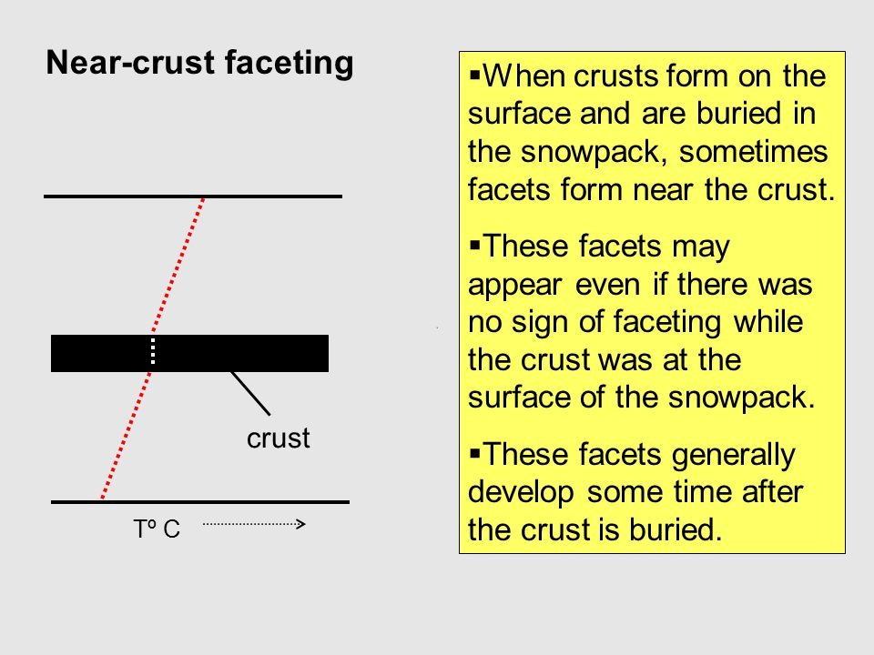 Near-crust faceting When crusts form on the surface and are buried in the snowpack, sometimes facets form near the crust.