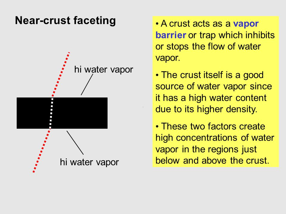 Near-crust faceting A crust acts as a vapor barrier or trap which inhibits or stops the flow of water vapor.