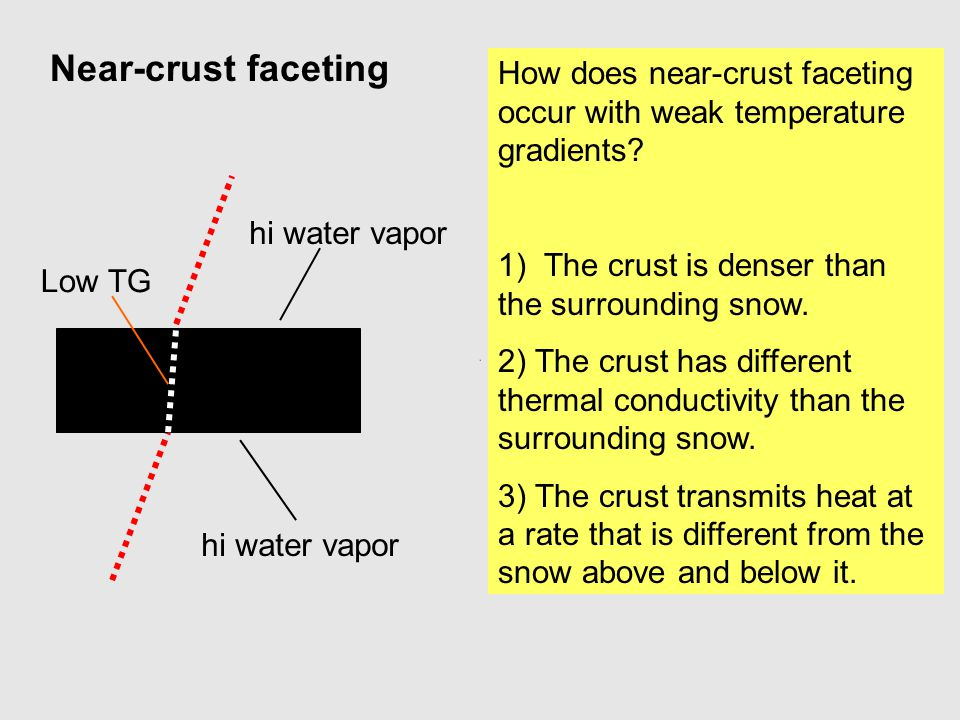 Near-crust faceting How does near-crust faceting occur with weak temperature gradients 1) The crust is denser than the surrounding snow.