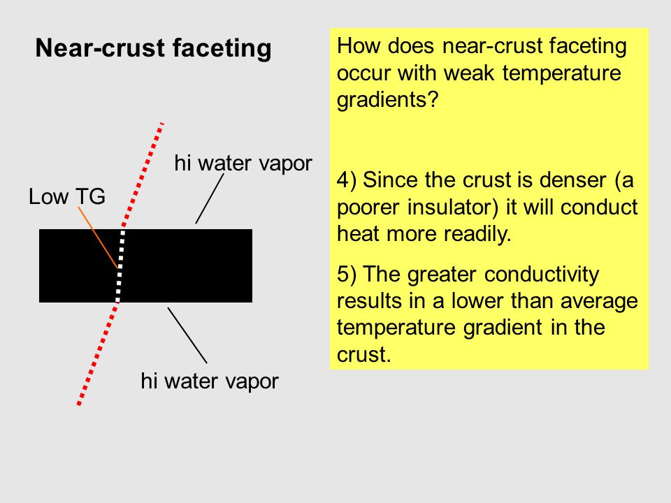 Near-crust faceting How does near-crust faceting occur with weak temperature gradients
