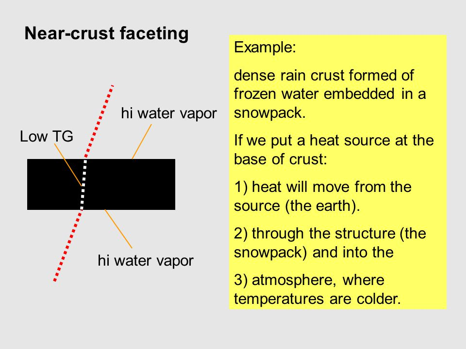 Near-crust faceting Example: