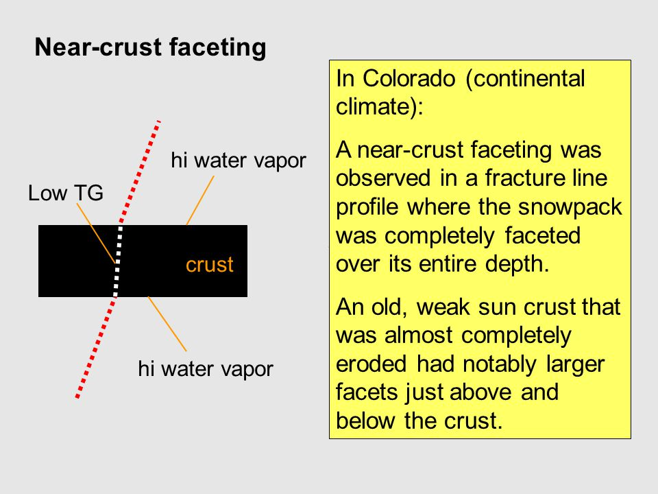 Near-crust faceting In Colorado (continental climate):