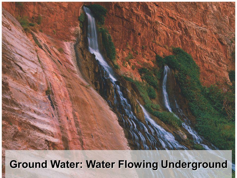 Ground Water: Water Flowing Underground