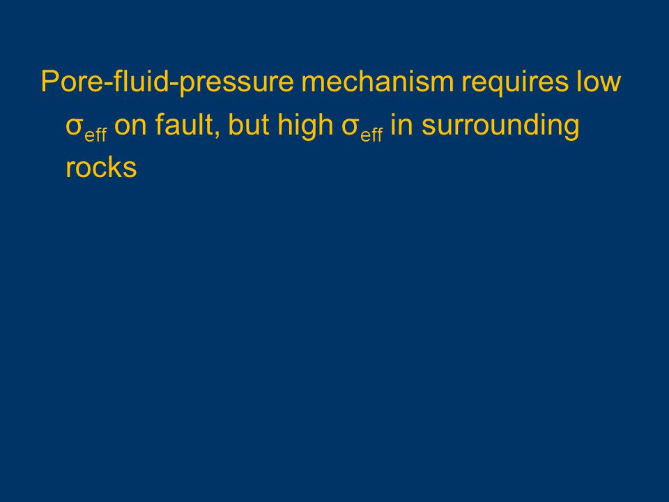 Pore-fluid-pressure mechanism requires low σeff on fault, but high σeff in surrounding rocks