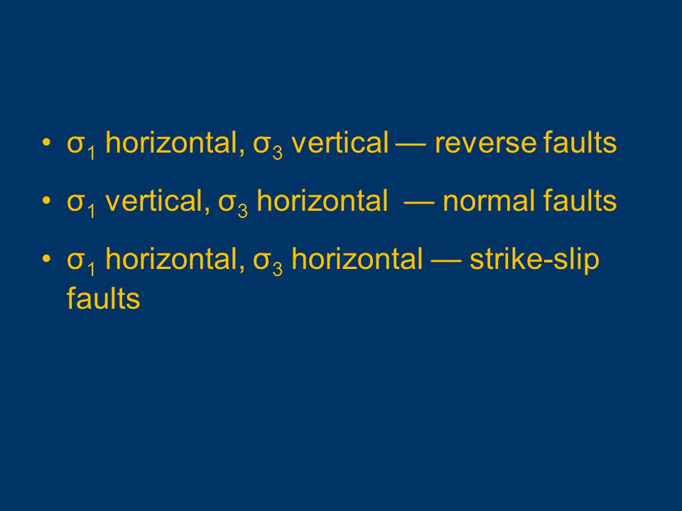σ1 horizontal, σ3 vertical — reverse faults