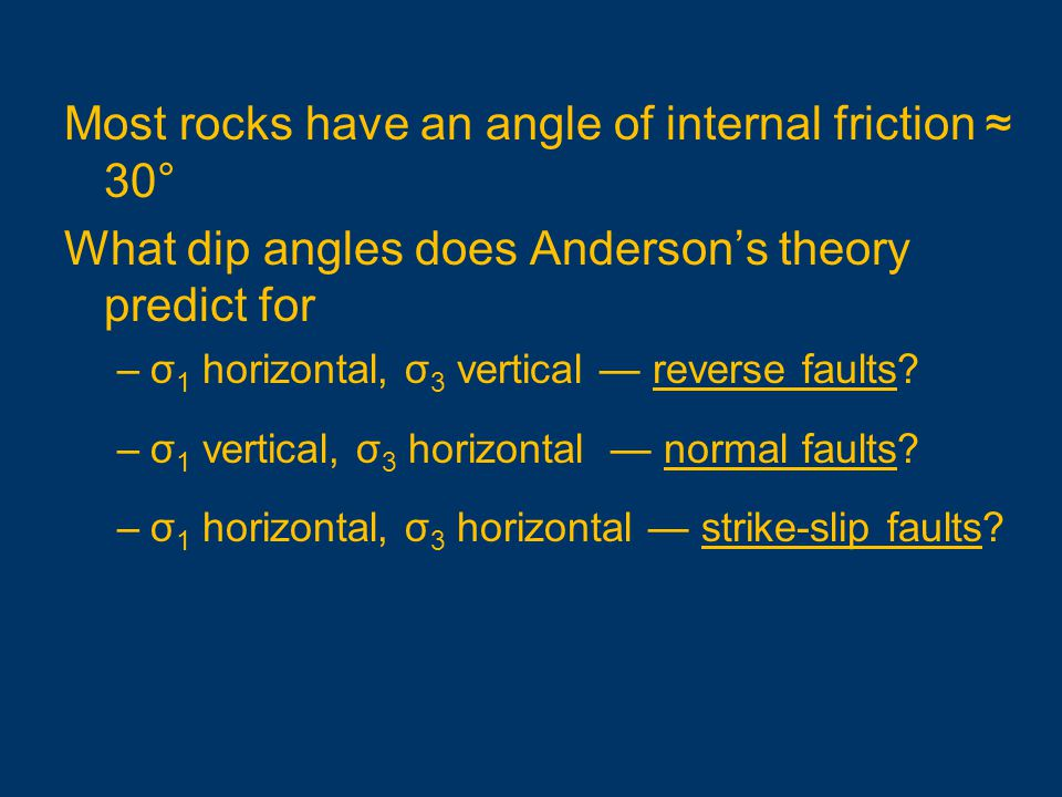 Most rocks have an angle of internal friction ≈ 30°