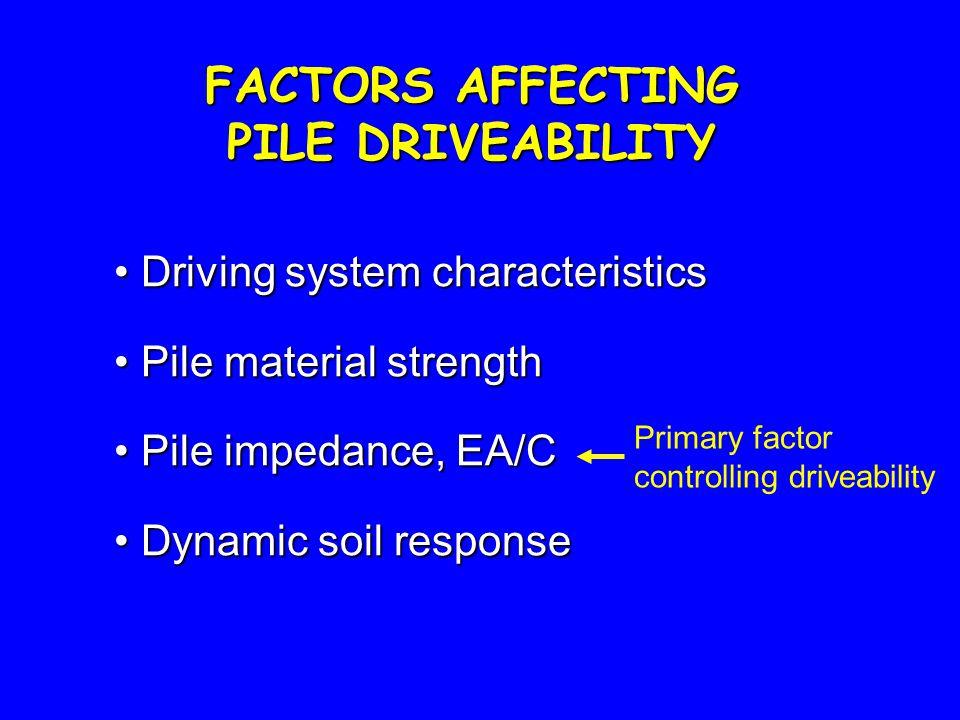 FACTORS AFFECTING PILE DRIVEABILITY