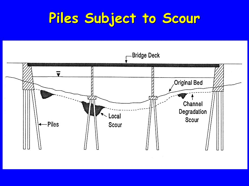 Piles Subject to Scour