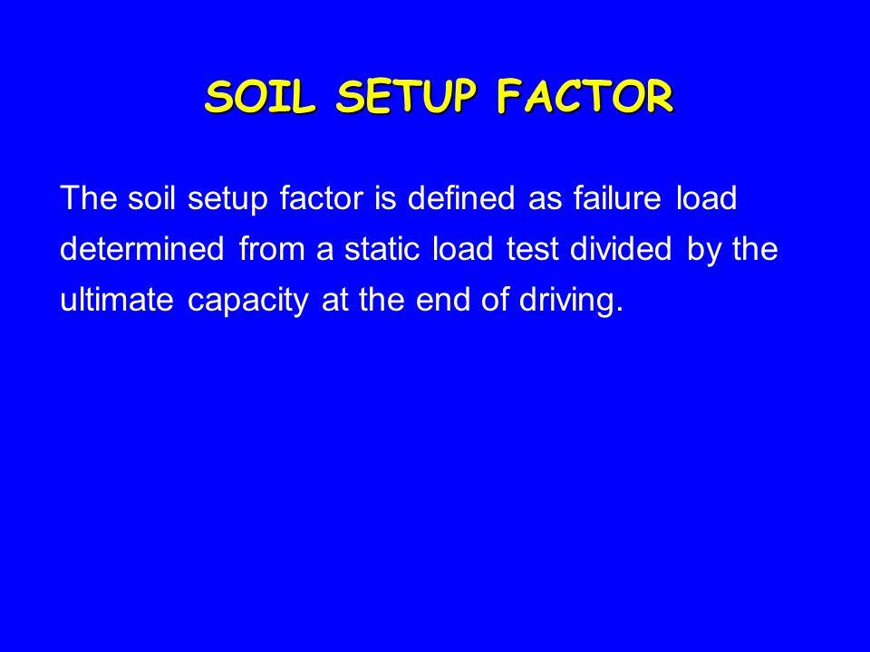 SOIL SETUP FACTOR