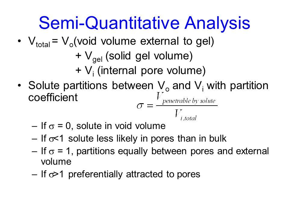 Semi-Quantitative Analysis