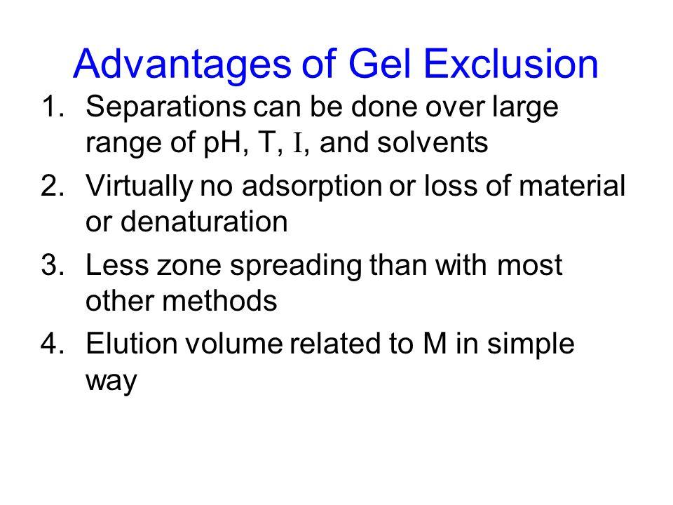 Advantages of Gel Exclusion