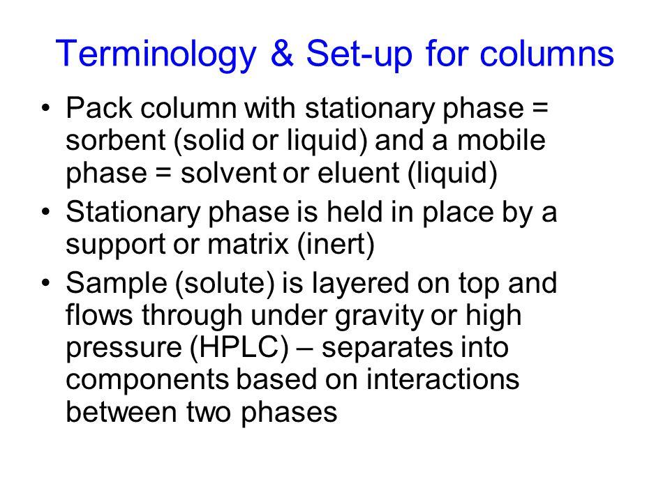 Terminology & Set-up for columns