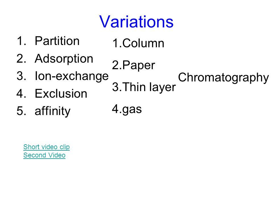types of paper chromatography pdf