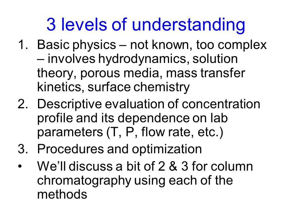 3 levels of understanding