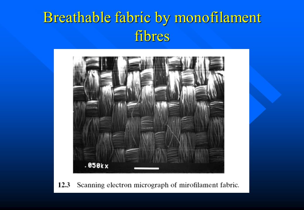 Breathable fabric by monofilament fibres