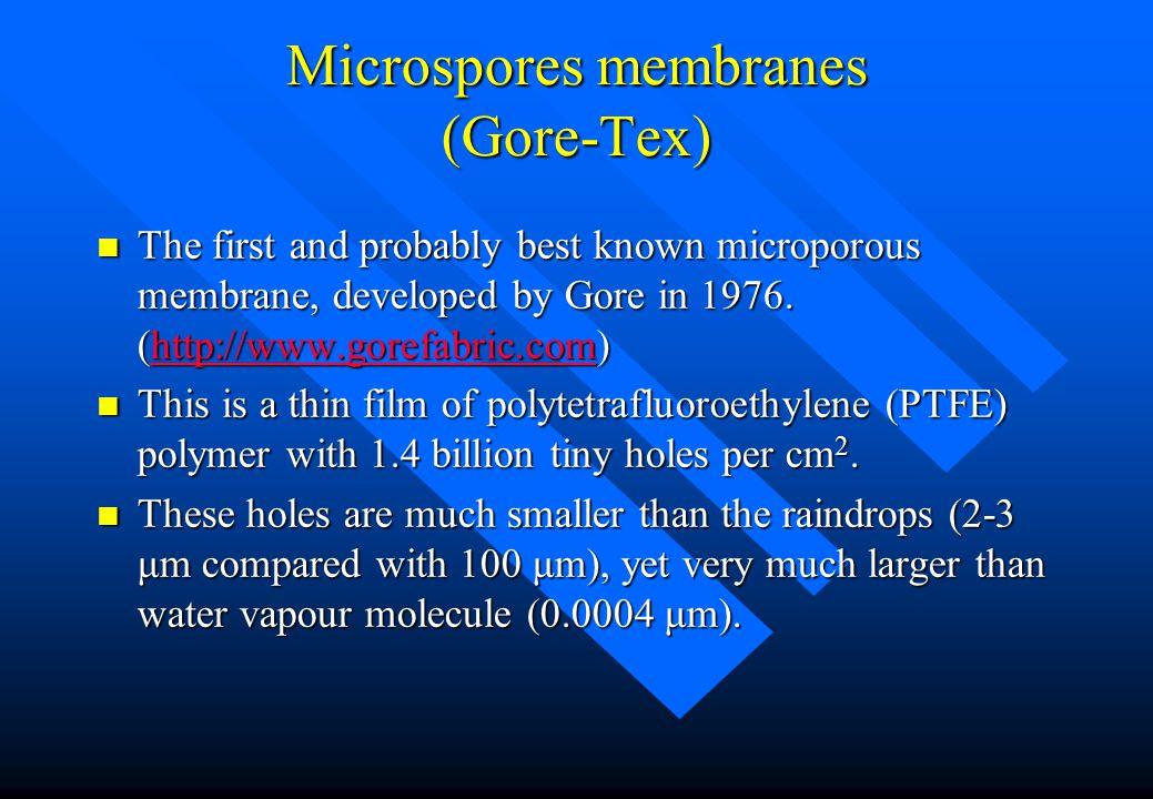 Microspores membranes (Gore-Tex)