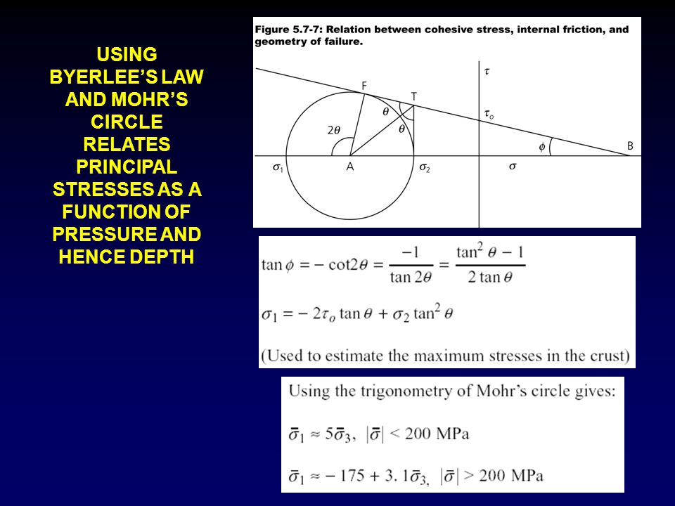 USING BYERLEE'S LAW AND MOHR'S CIRCLE RELATES PRINCIPAL STRESSES AS A FUNCTION OF PRESSURE AND HENCE DEPTH