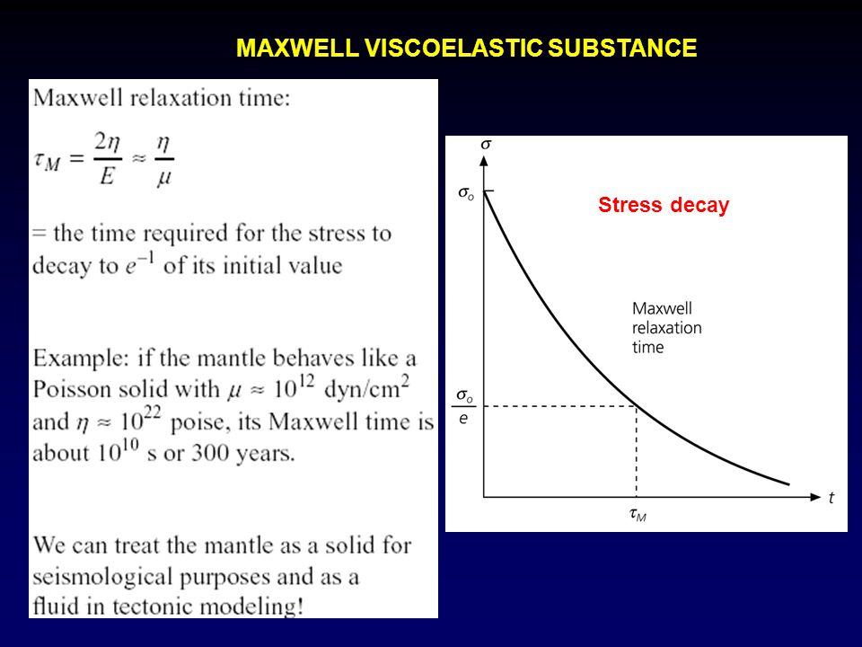 MAXWELL VISCOELASTIC SUBSTANCE