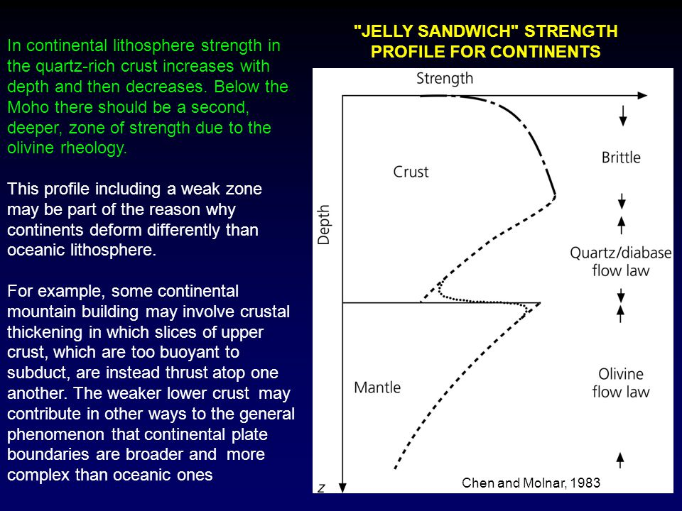 JELLY SANDWICH STRENGTH PROFILE FOR CONTINENTS