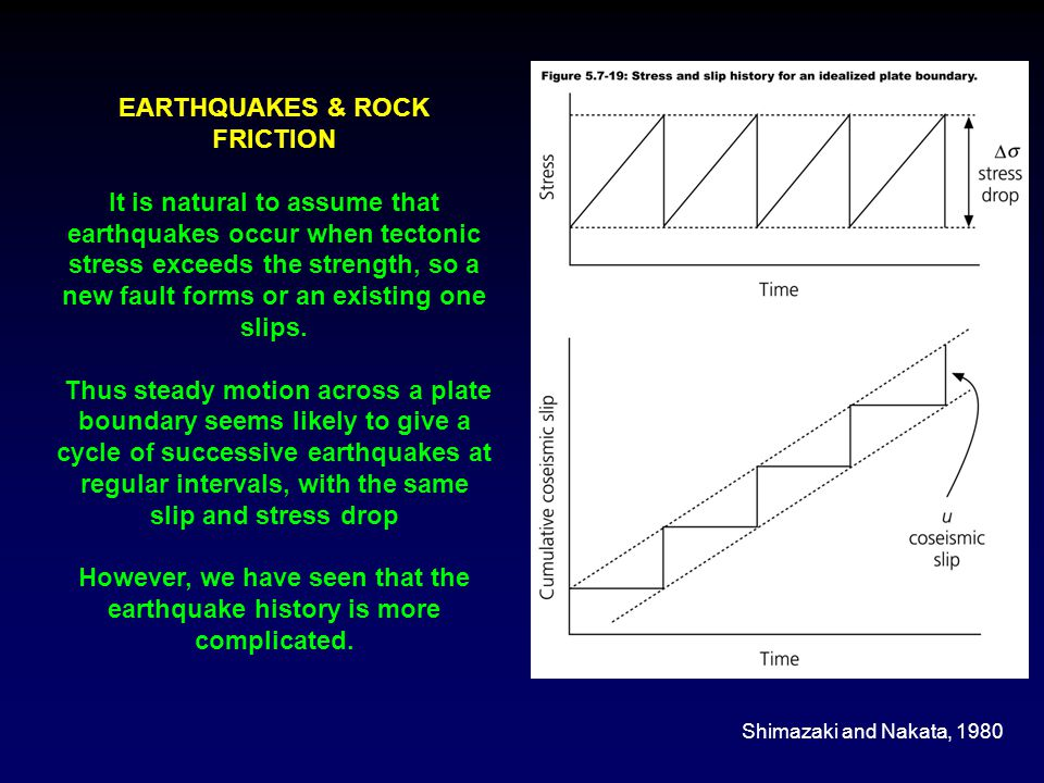 EARTHQUAKES & ROCK FRICTION