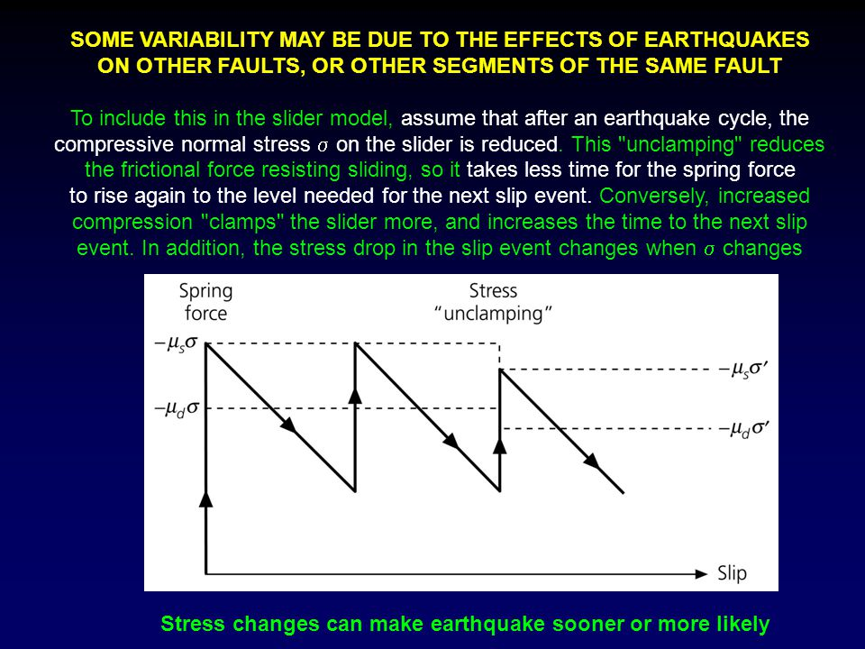 SOME VARIABILITY MAY BE DUE TO THE EFFECTS OF EARTHQUAKES ON OTHER FAULTS, OR OTHER SEGMENTS OF THE SAME FAULT