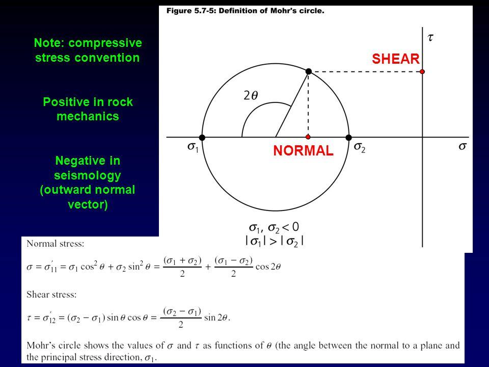 SHEAR NORMAL Note: compressive stress convention