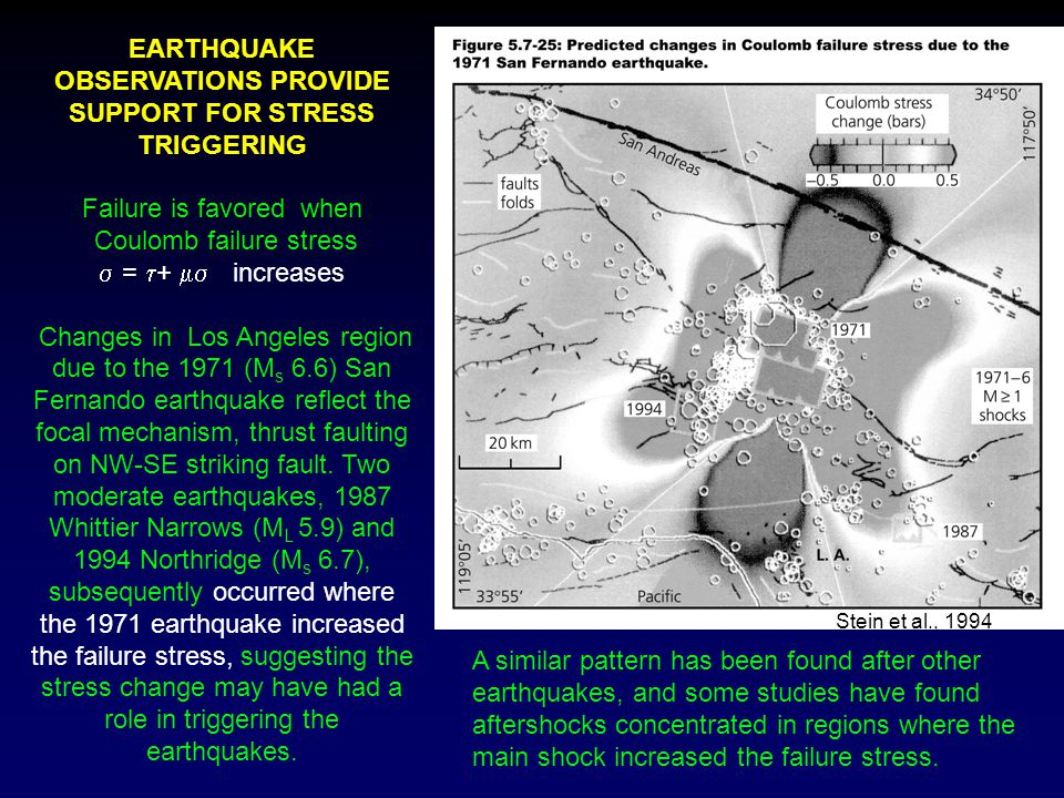 EARTHQUAKE OBSERVATIONS PROVIDE SUPPORT FOR STRESS TRIGGERING