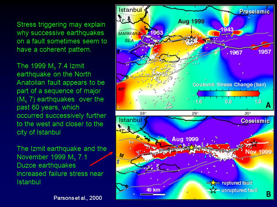 Stress triggering may explain why successive earthquakes on a fault sometimes seem to have a coherent pattern.